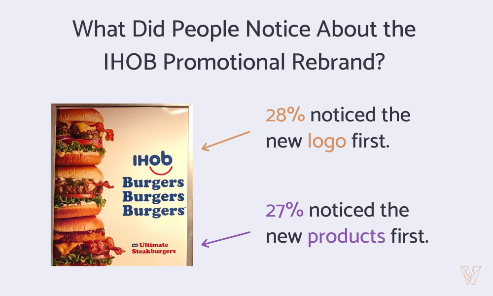 What Did People Notice About the IHOB Promotional Rebrand?