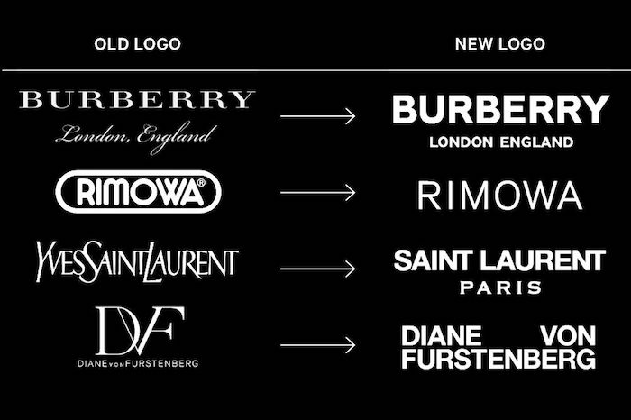 Luxury Brand Fonts With Sans Serif