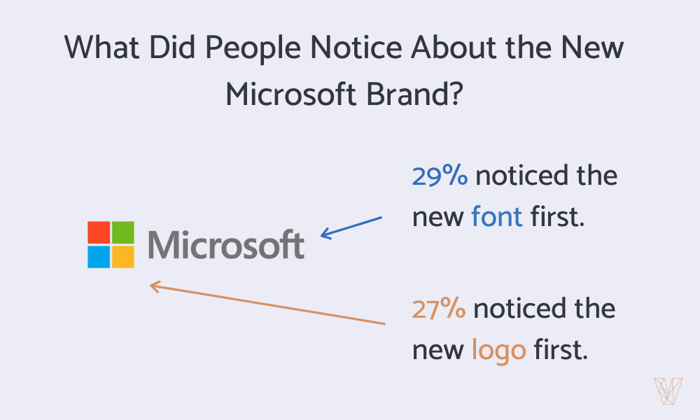 What Did People Notice About the Microsoft Rebrand?