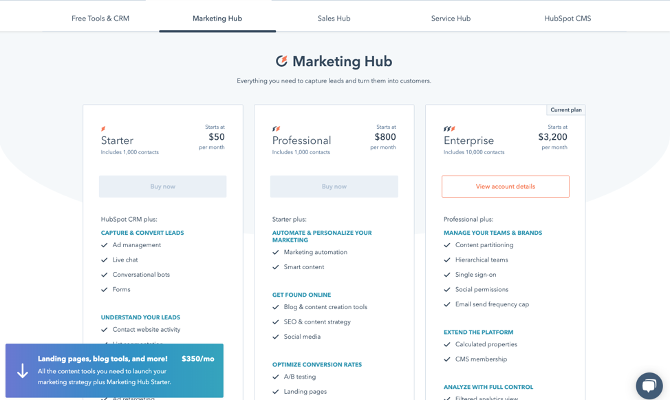 HubSpot Marketing Hub Pricing Structure