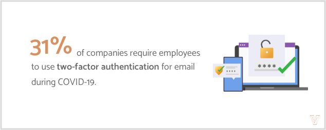 two-factor authentication is a way to manage cybersecurity risks
