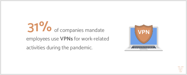 using vpns for work is a way to manage cybersecurity risks