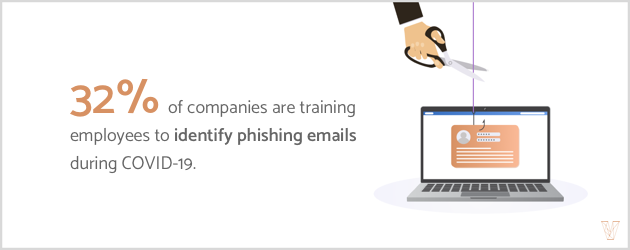 phishing training helps with cybersecurity risk management