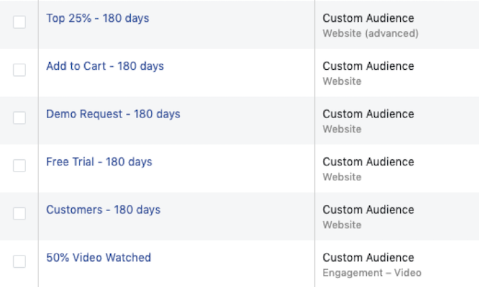 Image of custom audiences in Facebook Ads based on website visitors, add-to-cart and interests