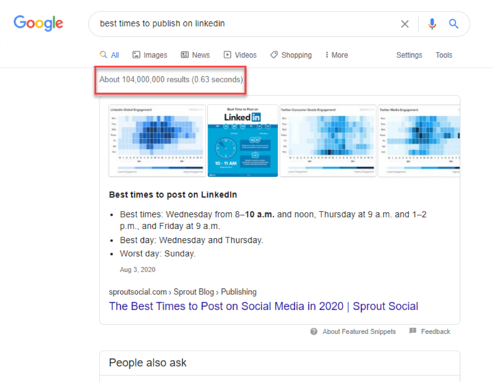 There are 104 million pages worth of search results debating the best time to schedule a social media post.